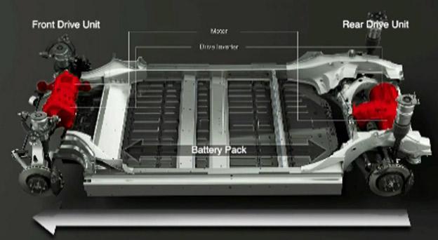 отгрузка Звони описание двигателя для автомобиля тесла модель х только ответим