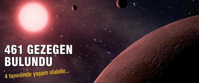 461 yeni gezegen keşfetti