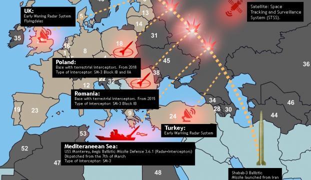 Rusya, ABDnin füze sistemlerine karşılık verebilir