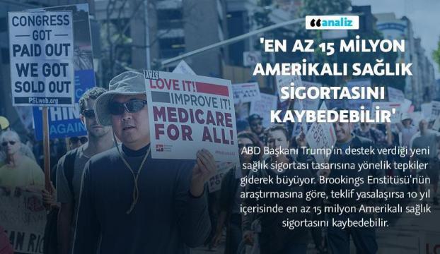 """""""En az 15 milyon Amerikalı sağlık sigortasını kaybedebilir"""""""