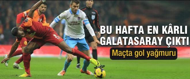 Galatasaray, Trabzonspor'u 2-1 mağlup etti
