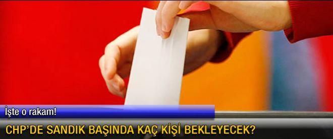 AK Parti'den sonra CHP'de açıkladı