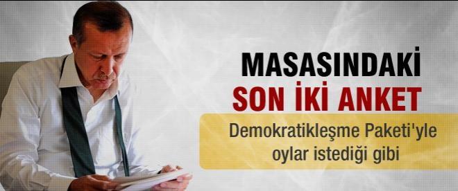 AK Parti'nin oyları yüzde 50'yi aşıyor