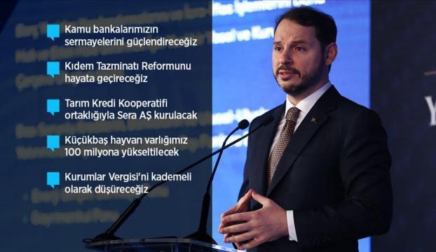 Albayrak: Kıdem Tazminatı Reformu hayata geçirilecek