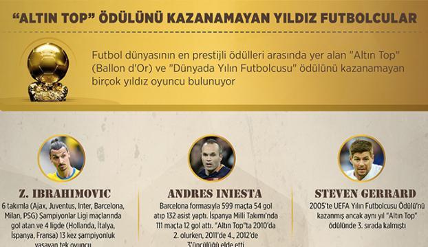 """""""Altın Top"""" ödülünü kazanamayan yıldız futbolcular"""