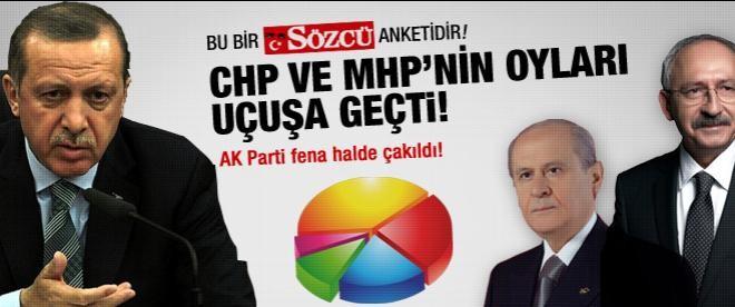 Sözcü Gazetesi'nin seçim anketi