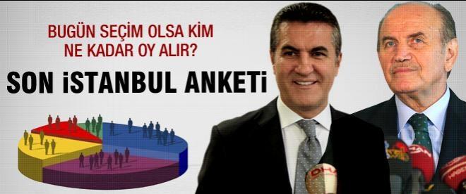İşte son İstanbul anketi