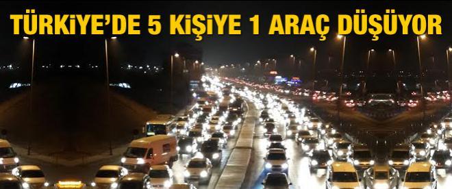 Türkiye'de 5 kişiye 1 araç düşüyor