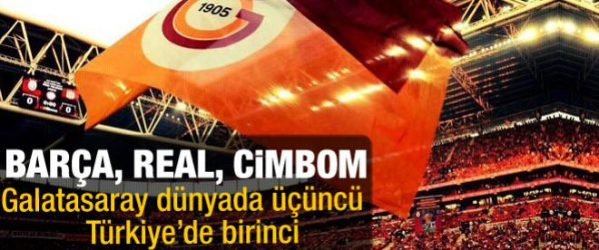 Barça, Real ve Galatasaray