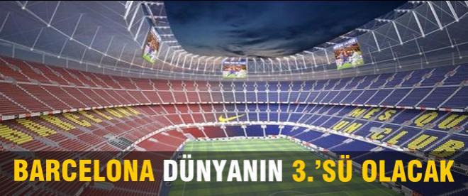 Barcelona dünyanın üçüncüsü olacak