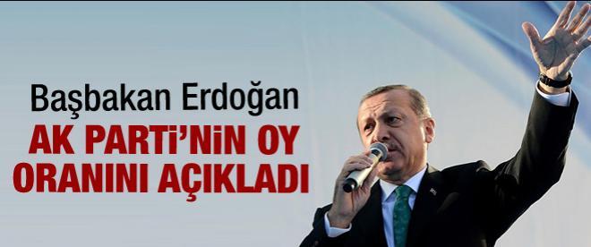 Başbakan Erdoğan AK Parti'nin oy oranını açıkladı