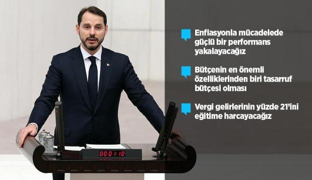 2019 Bütçesi TBMM genel kurulunda
