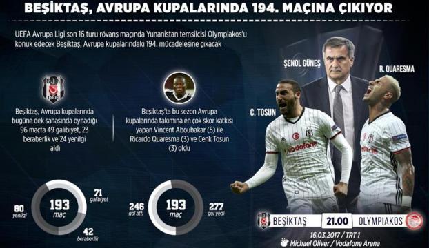 Beşiktaş - Olympiakos UEFA Avrupa Ligi