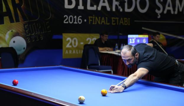 Türkiye Bilardo Şampiyonası