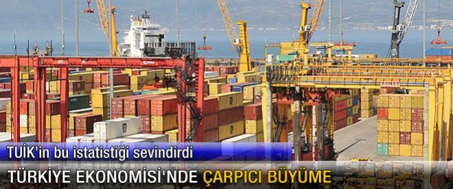 Türkiye Ekonomisi'nde çarpıcı büyüme