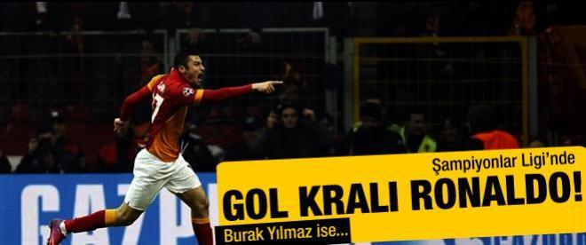 Şampiyonlar Ligi'nin gol kralı Ronaldo