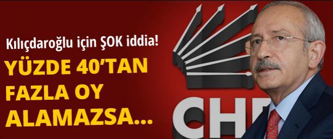 CHP Lideri Kılıçdaroğlu için şok iddia!