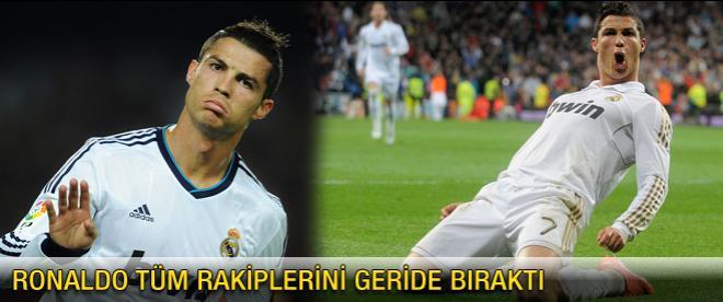 Cristiano Ronaldo sosyal medyada önde