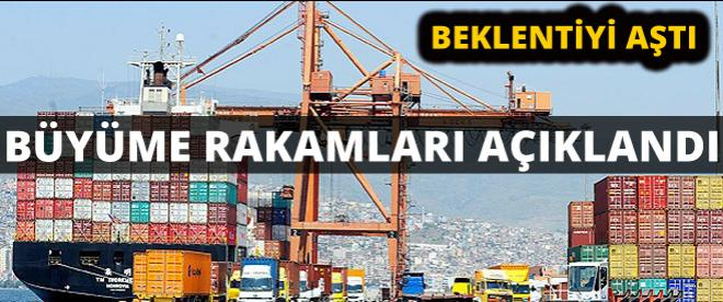 Türkiye ekonomisi yüzde kaç büyüdü?