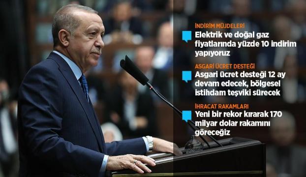 Erdoğandan elektrik ve doğal gazda indirim müjdesi