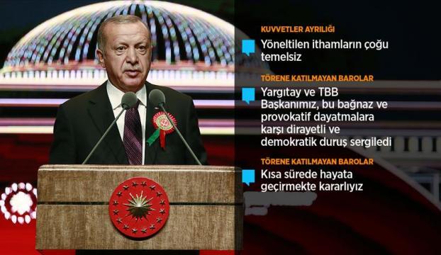 """""""Türkiye kuvvetler ayrılığı fikrine hep bağlı kalmıştır"""""""