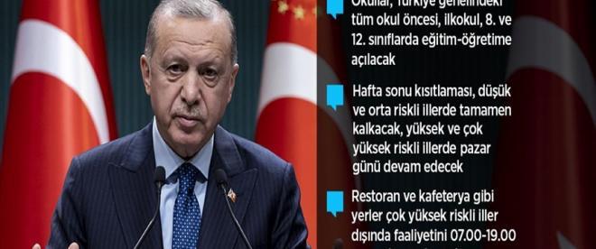 """Cumhurbaşkanı Erdoğan, Kovid-19la mücadelede """"Kontrollü Normalleşme"""" döneminin ayrıntılarını açıkladı:"""