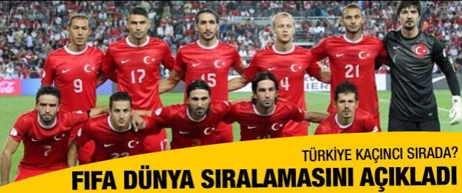 FIFA Dünya sıralaması açıkladı! Türkiye 58. sırada