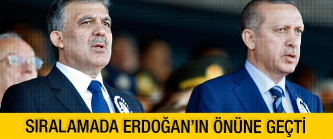 Gül, Erdoğan'ın önüne geçti