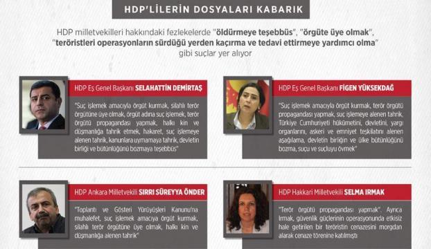 HDPlilerin dosyaları kabarık