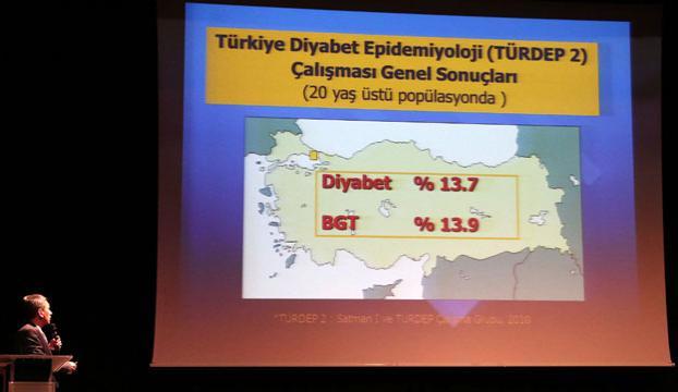 Türkiyede 7 milyondan fazla kişide var!