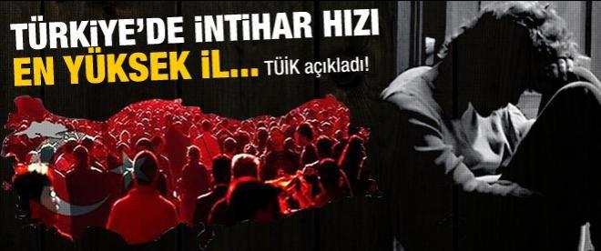 Türkiye'de intihar hızı en yüksek il neresi?