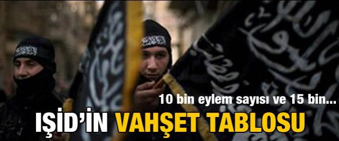 IŞİD'in vahşet tablosu