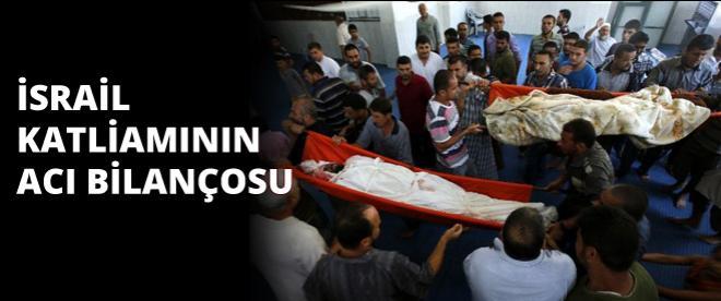 İsrail katliamlarının bilançosu artıyor