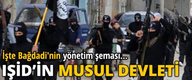 İşte IŞİD'in Musul Devleti!