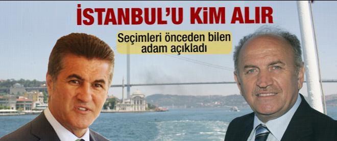 İstanbul'da Kadir Topbaş kazanır