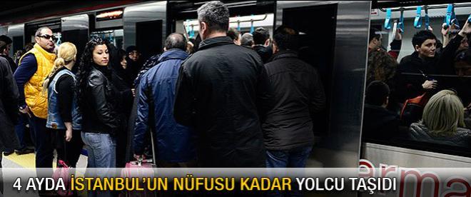 Marmaray 4 ayda İstanbul'u taşıdı