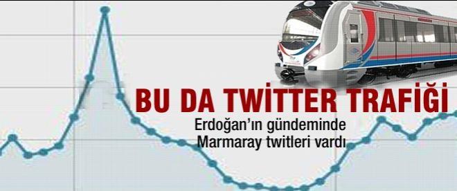 Marmaray'ın tweet trafiği