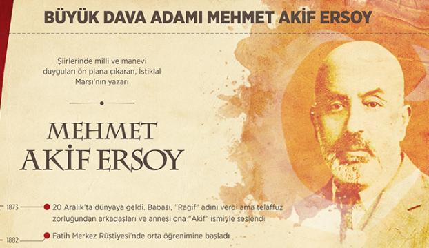 Büyük dava adamı Mehmet Akif Ersoy