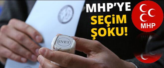 MHP'ye seçim şoku!...