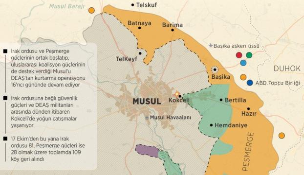 Irak ordusu Musulda ilerliyor