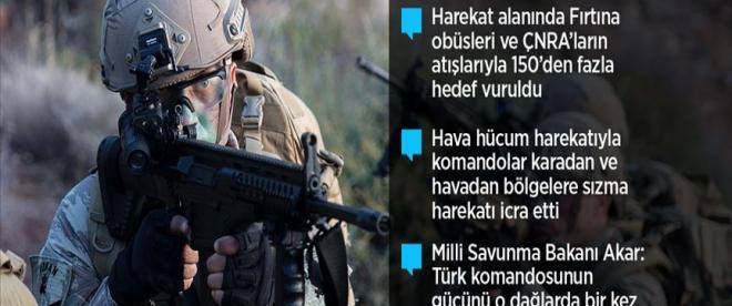 """""""Pençe-Kaplan Operasyonu"""" başladı"""