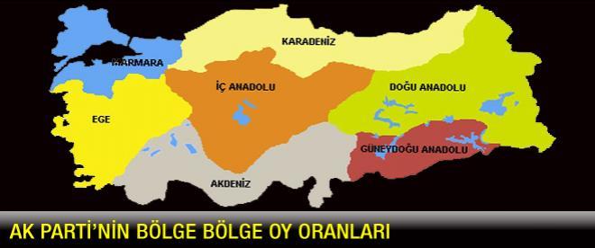 Paralel yapı girişimleri AK Parti'yi etkilemedi