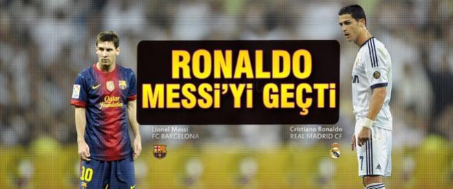 Ronaldo Messi'yi geçti