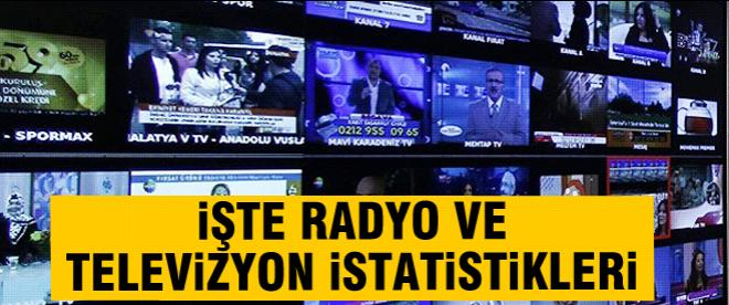İşte Radyo ve Televizyon istatistikleri