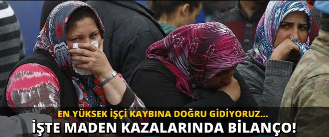 İşte Türkiye'nin maden kazaları!