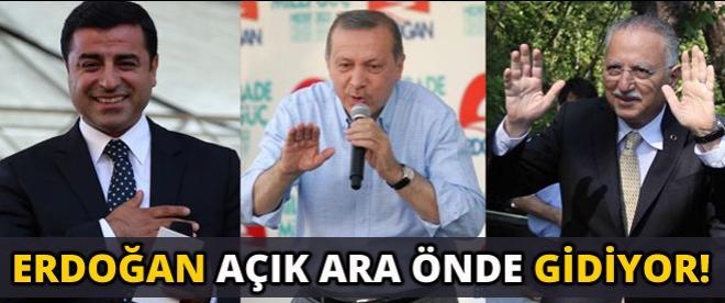 Köşk anketinde Başbakan Erdoğan açık ara önde!