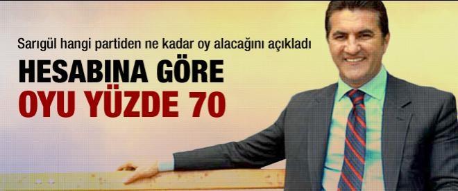 Sarıgül AK Parti oylarını bekliyor