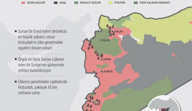 Suriyedeki Hizbullah işgali sürüyor