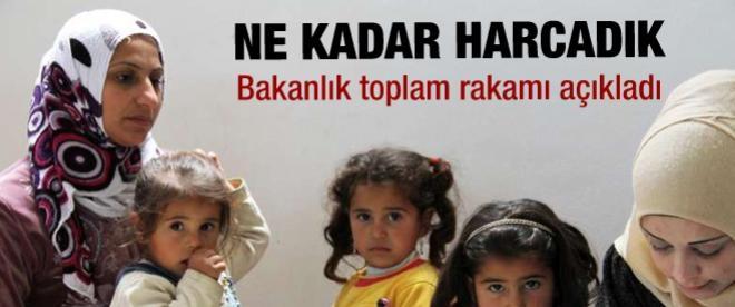 Türkiye Suriyeliler'e harcanan tutar