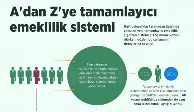 Adan Zye tamamlayıcı emeklilik sistemi